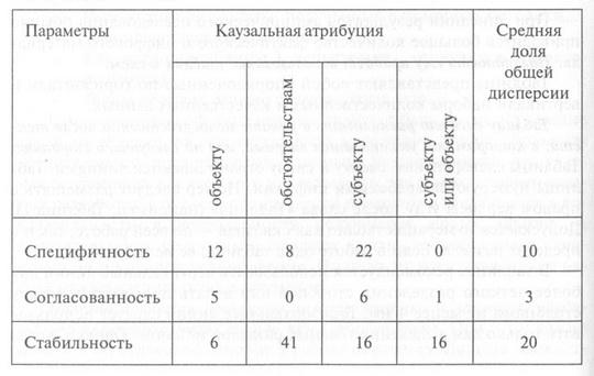 Стандартный вид таблиц для